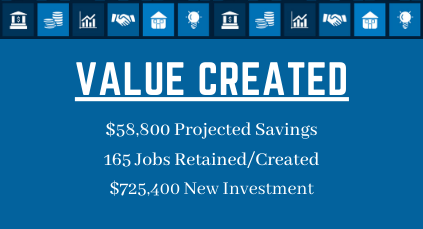 Verhoff value created