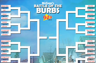 LISTEN:  Madison VS Waunakee in our Battle of the Burbs Trivia Round 3