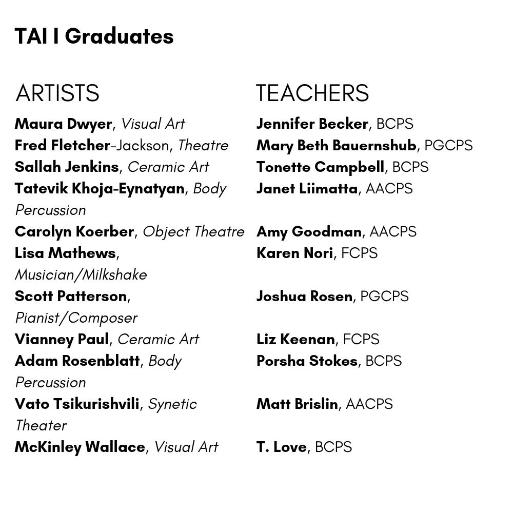 Archivos Del Instituto Del Artista Docente Artes Para El Aprendizaje Del Público Joven Maryland
