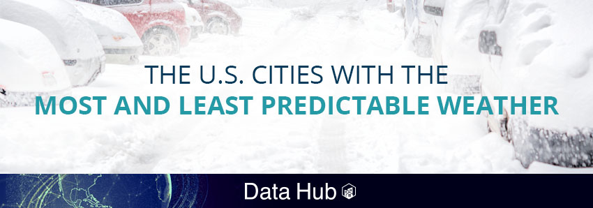 US Cities with the Most Unpredictable Weather