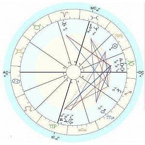 Charts and Healing Arts
