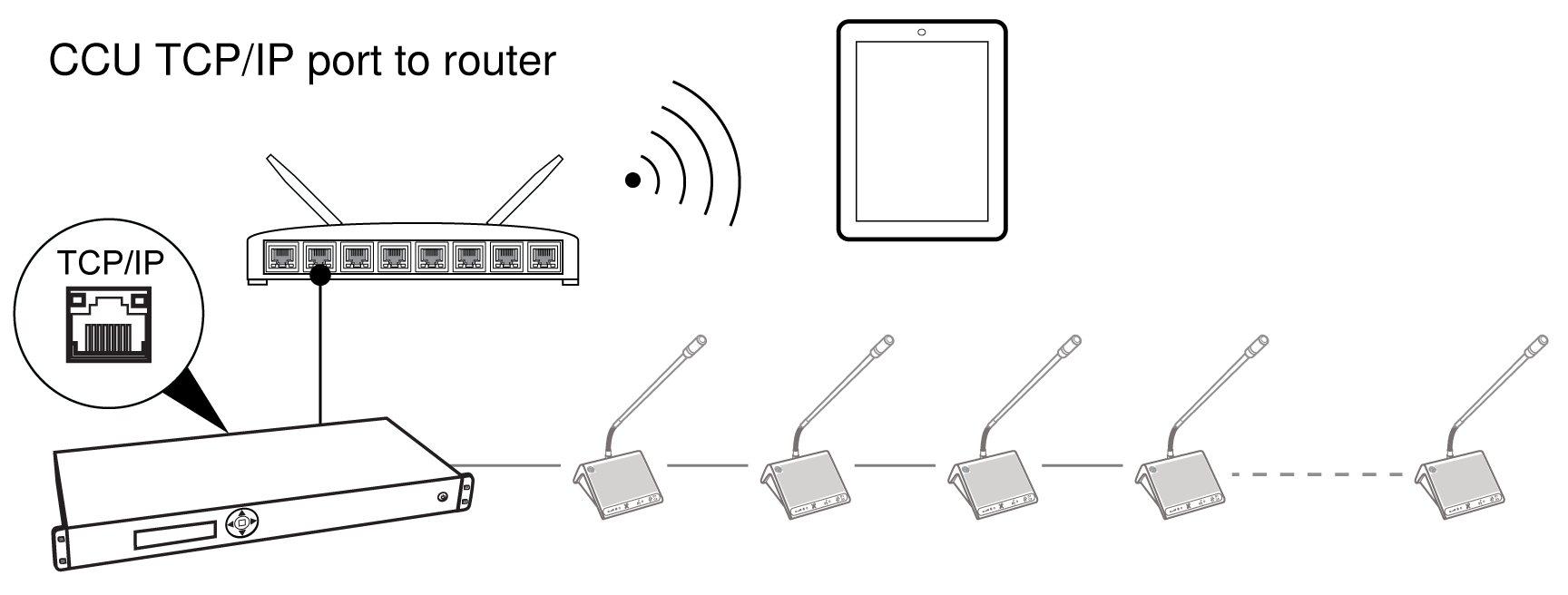 Shure Publications User Guides Dds 5900 Puter System Diagram In Addition On Hardware Block Of Toilet Tablet Or Laptop For Wireless Control