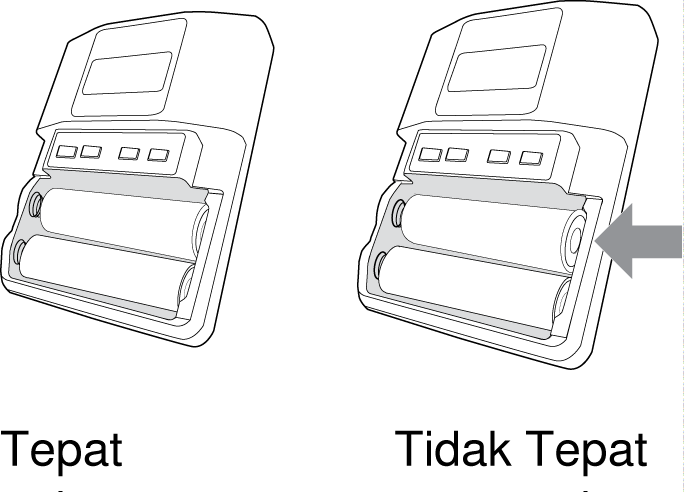 Batteries installed correctly in the bodypack transmitter and batteries installed incorrectly such that the door cannot close