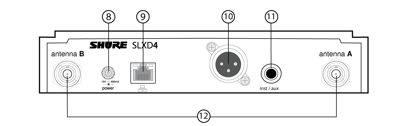 The back panel of the SLXD4 receiver, with numbers calling out each feature.