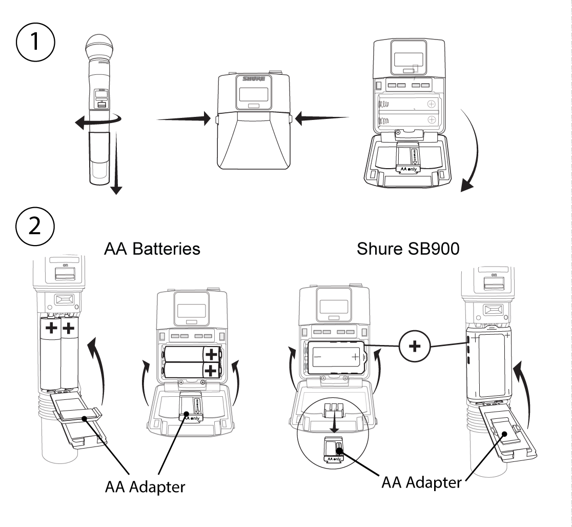 The steps to install batteries in the bodypack and handheld QLXD transmitters