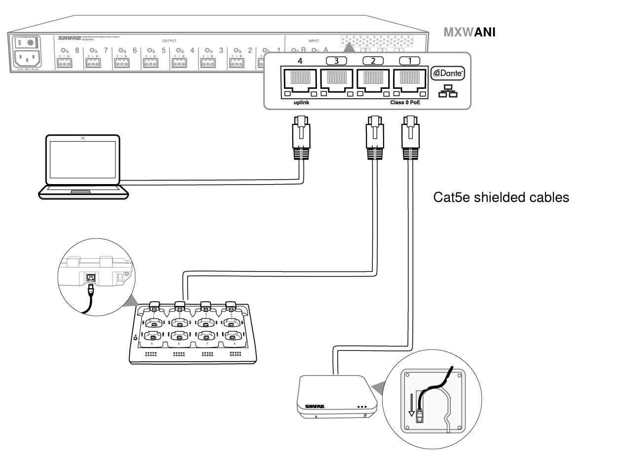 Shure Publications Quick Start Guides Mxw Cat5e Shielded Wiring Diagram Connect The System