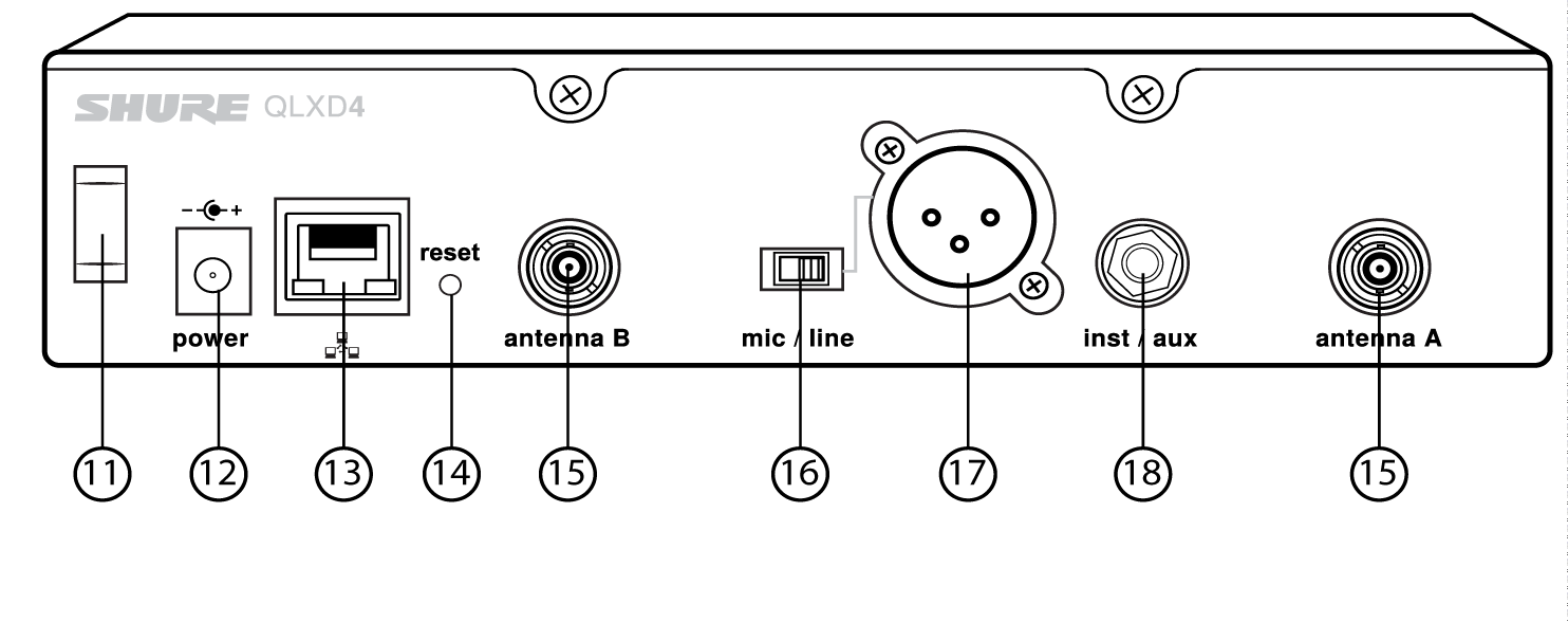 The back of the receiver with numbers calling out each part