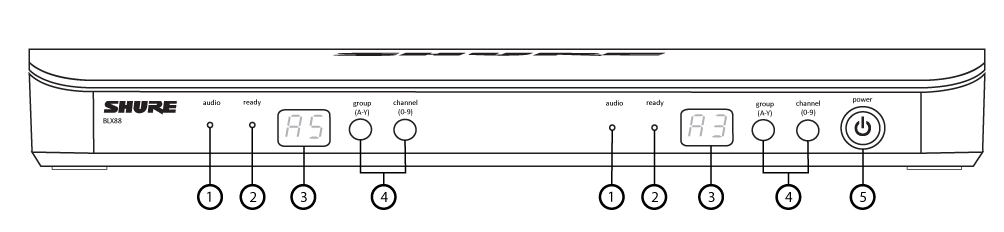 The front panel of a BLX88