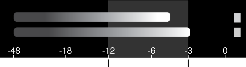 Image shows ideal recording volume, between -12 and -6 dB.