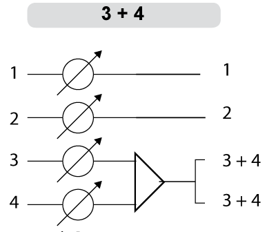 A diagram of the 3+4 audio summing option