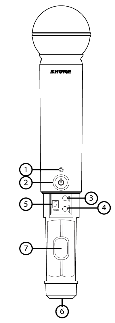 A BLX2 with numbers calling out each part
