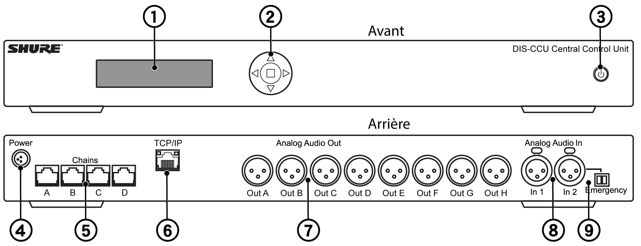 An illustration of the DIS-CCU front and back panels, with numbers indicating each part.