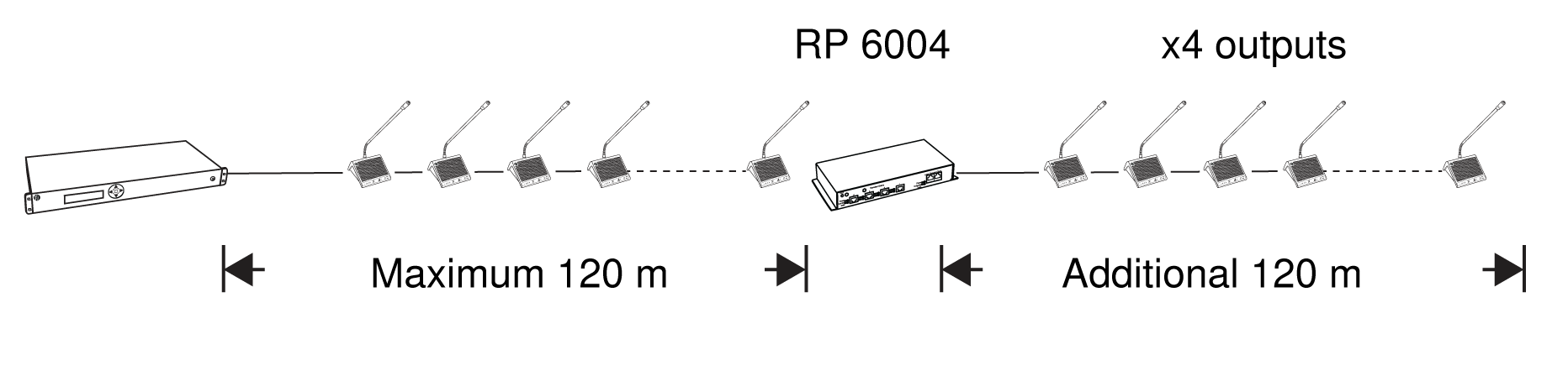 Shure Publications User Guides Dds 5900 Puter System Diagram In Addition On Hardware Block Of Toilet Inline Signal Repeater
