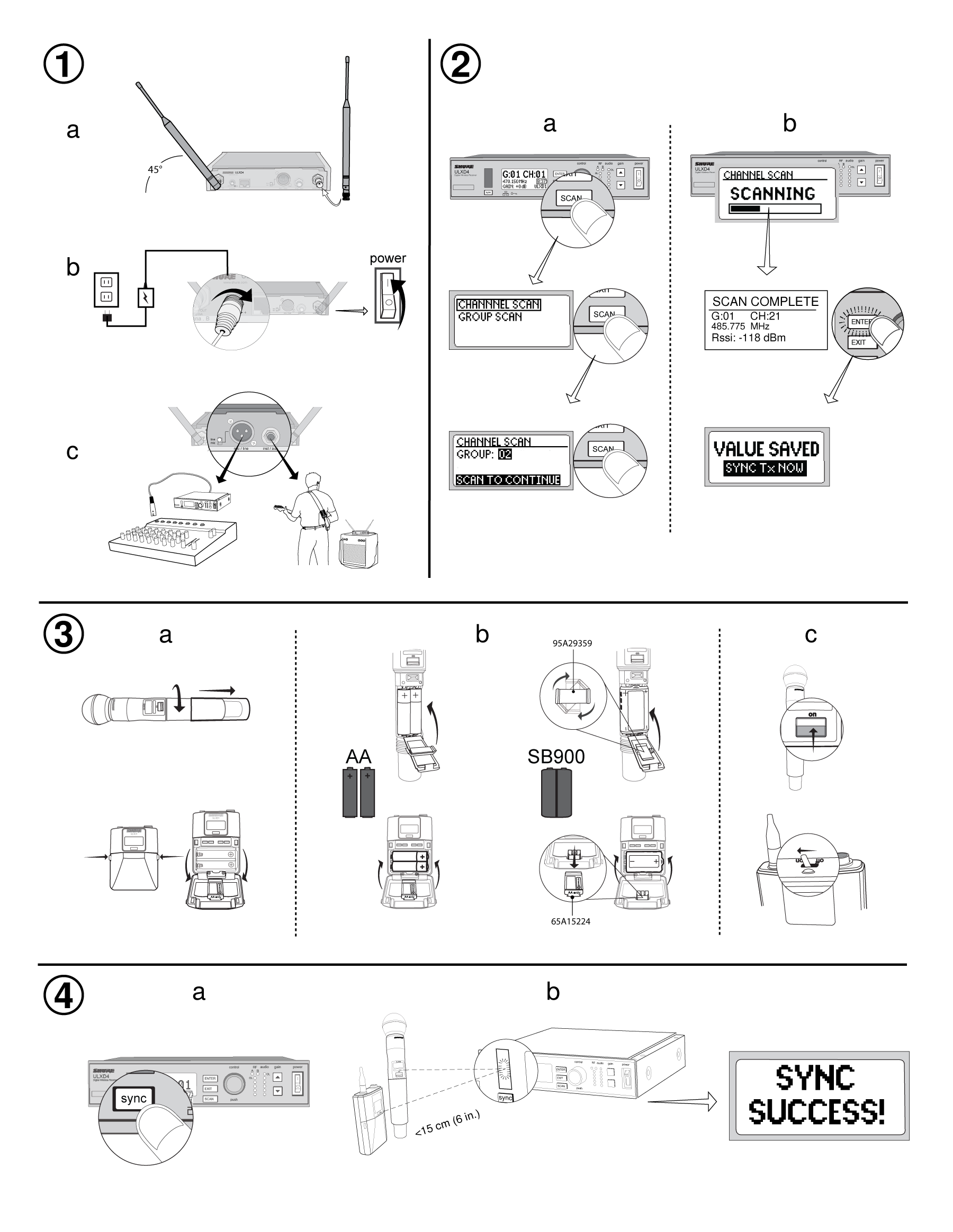 The setup steps to turning on the ULXD receiver and transmitters