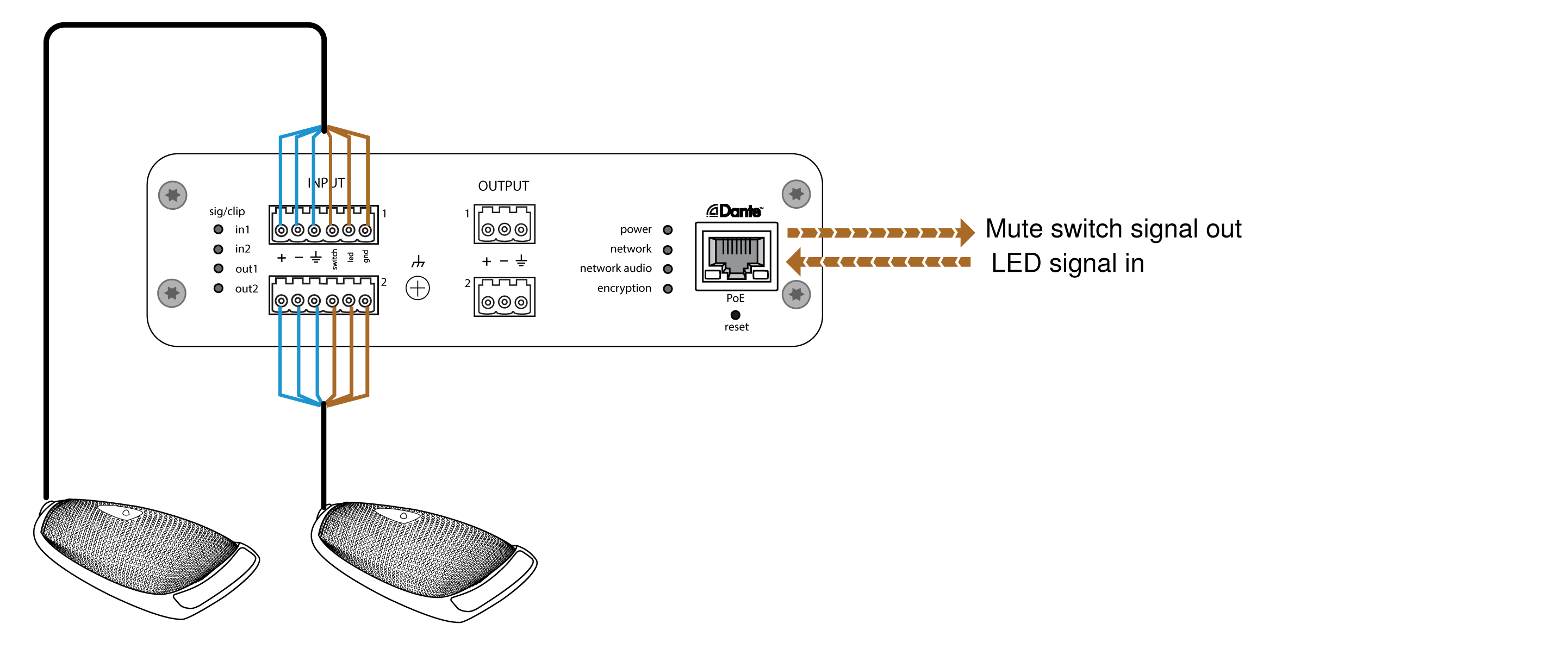 Shure Publications User Guides Ani22 Audio Mixer Inverting Summing Circuit Diagram The Microphones Receive Logic Signals Led So That Microphone Behavior Reflects State Of Entire System