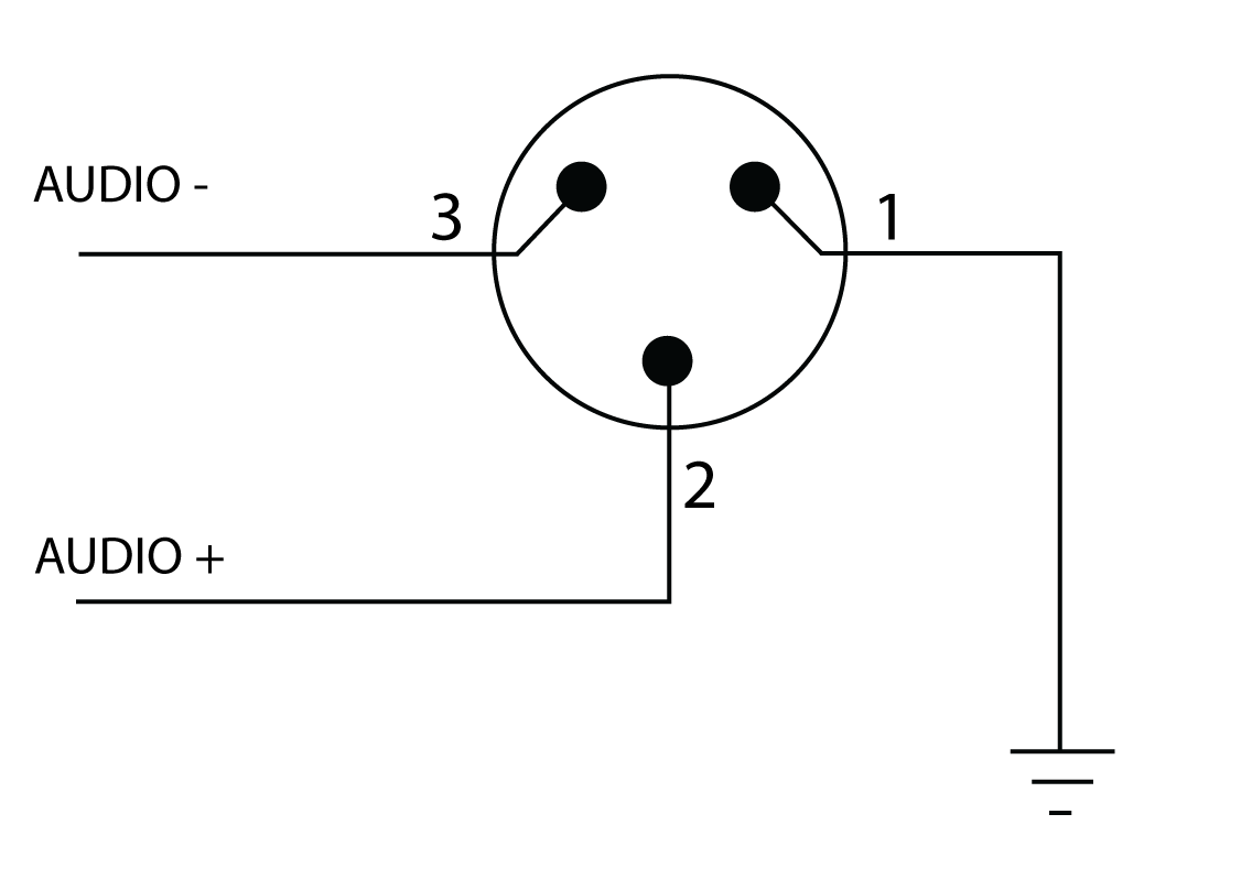 Pinout diagram for TA3M connector.