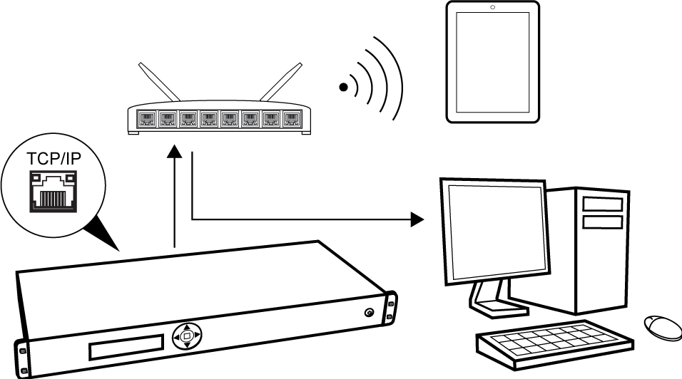 Diagram showing the network connection between the computer and DIS-CCU
