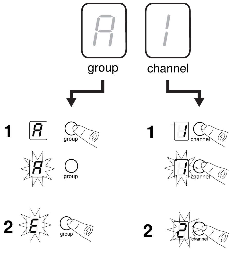 A finger pressing the Group and Channel buttons on the transmitter