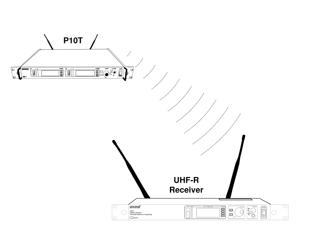 Shure Publications User Guides Psm1000 If The Toggle Switch S3 Is Changed To Manual Mode Operation Use Ptp Allow A P10t Transmit Uhf R Receiver This Allows Transmitter And Setup Where Both Units Are Racked Powered By Ac