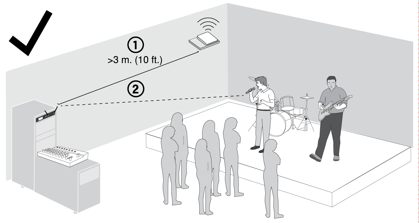 Shure Publications User Guides Glxd4r Transmitterreceiverradiocontrolschematicdiagrampng Make Sure People Do Not Block The Line Of Sight Between Receiver And Transmitter