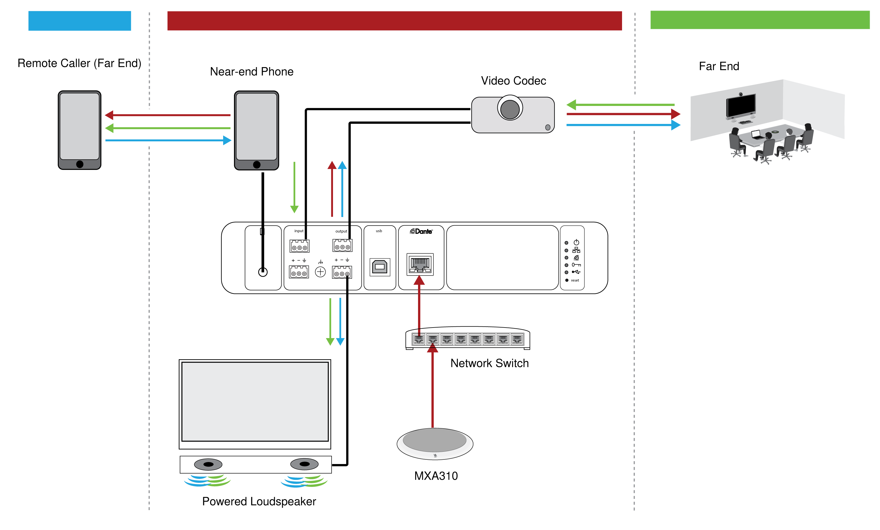 P300 User Guides Db Polycom Wiring Diagram on