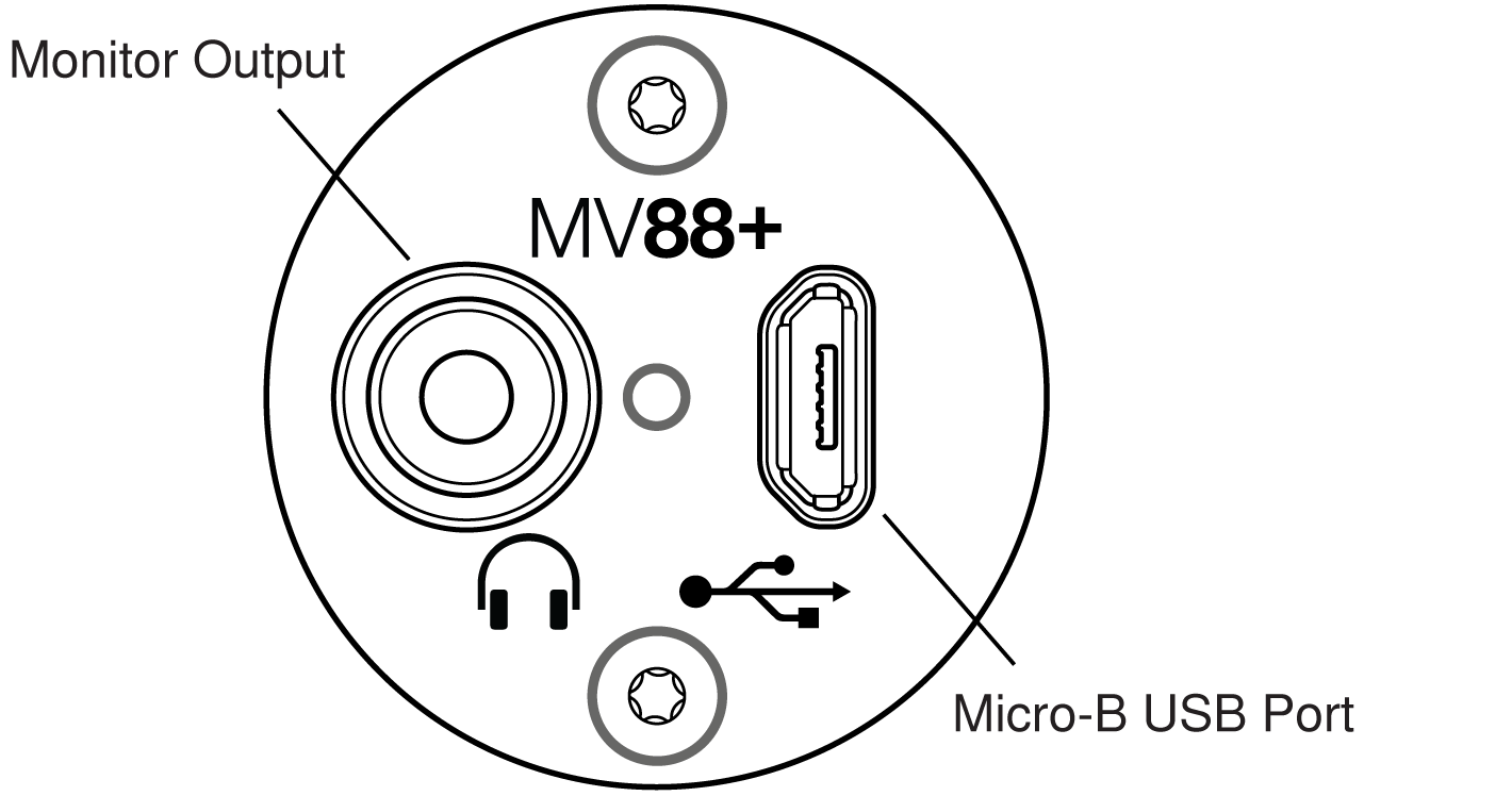 MV88 Plus inputs and outputs