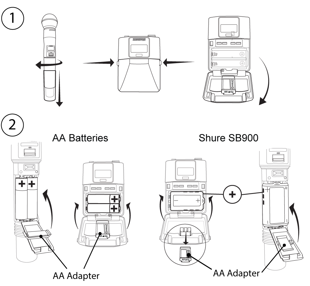 The steps to insert batteries into a bodypack and handheld transmitter