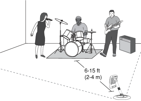 Image shows loud source distance is 6 to 15 feet.