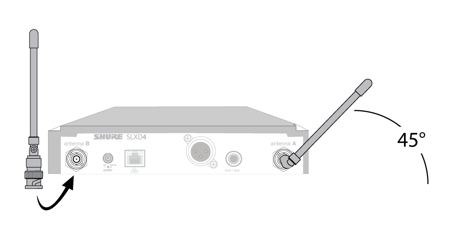 Diagram showing antenna connections on the back of the SLXD4 receiver.