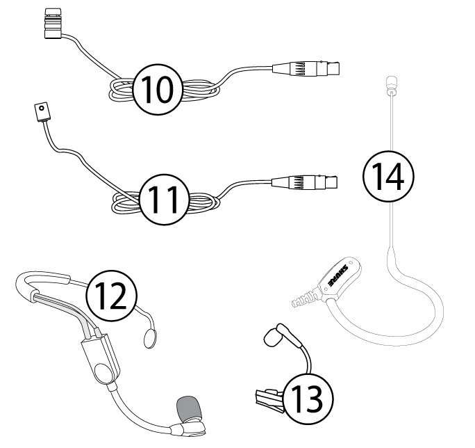 An image of the SLX-D headset, lavalier, and instrument system component options, with numbers identifying each.