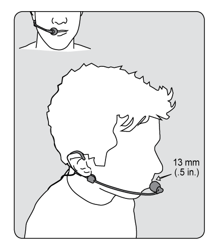 A person wearing the headset with the mic 13 mm (.5 in) from the mouth