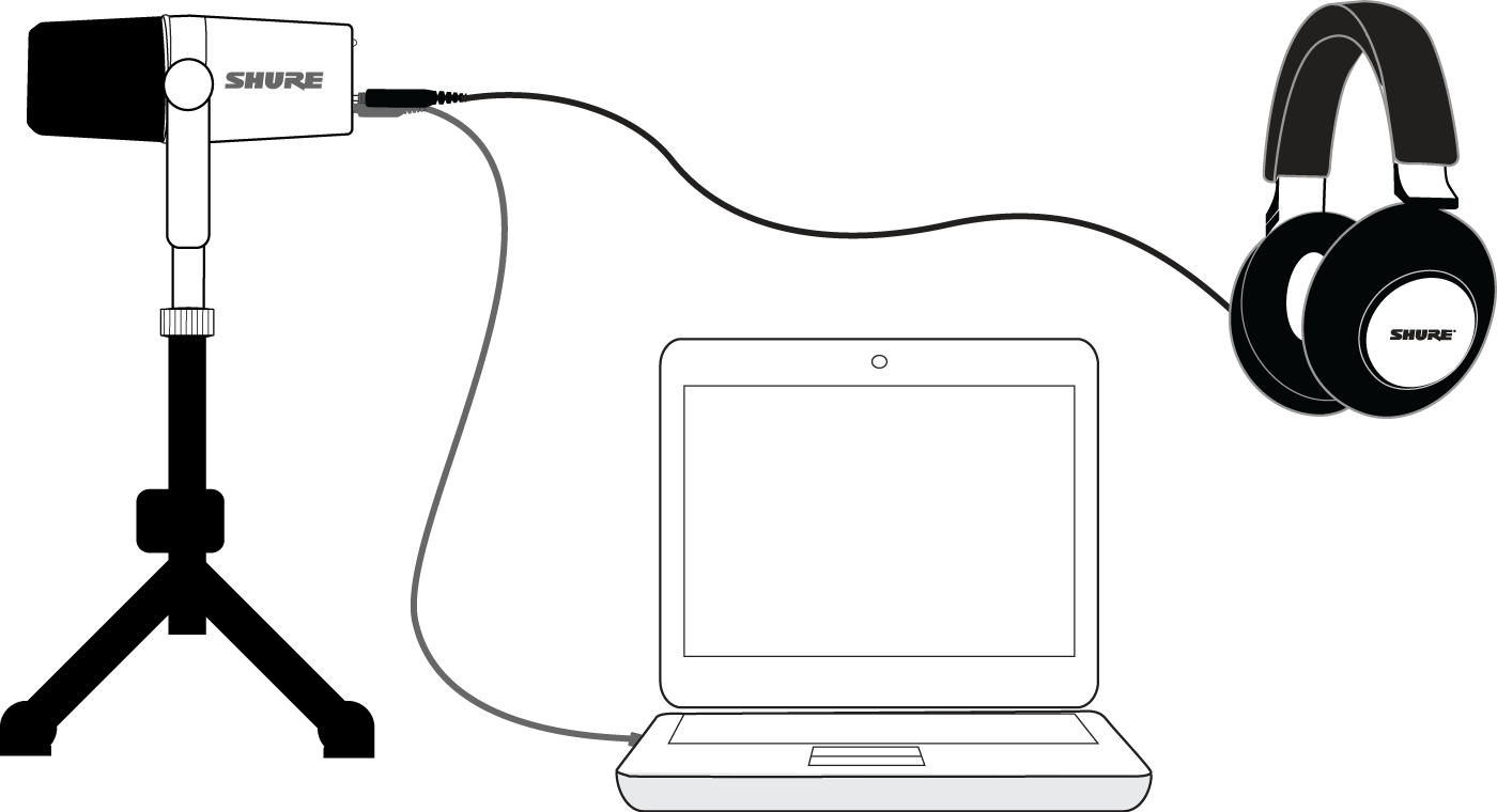 Illustration to set up MV7, laptop and headphone connections
