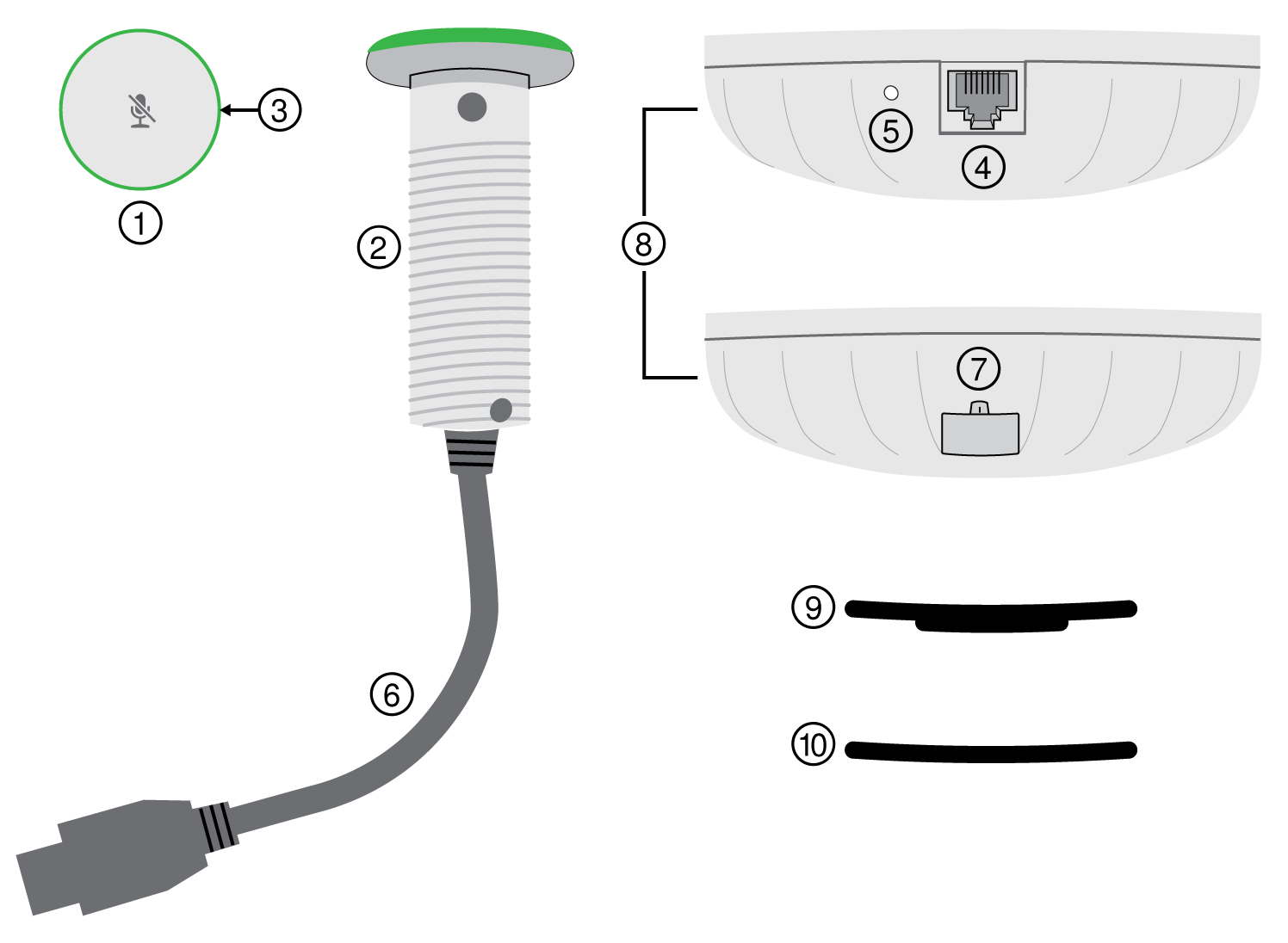Numbered diagram showing the different parts of the MXA network mute button.