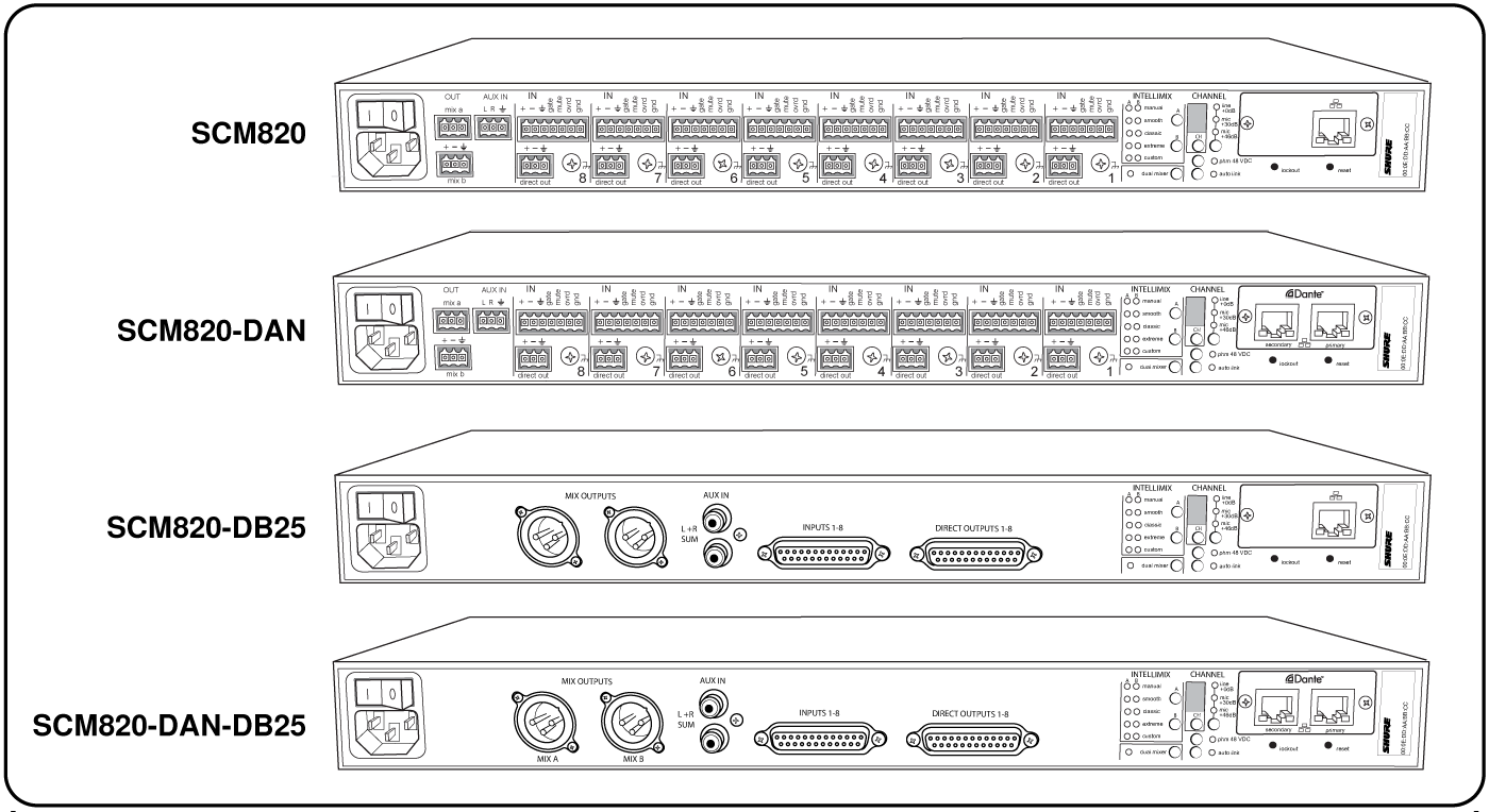 Shure Publications User Guides Scm820 Cat 5e 6 Surveillance Wiring Diagram Upgrading To Dante
