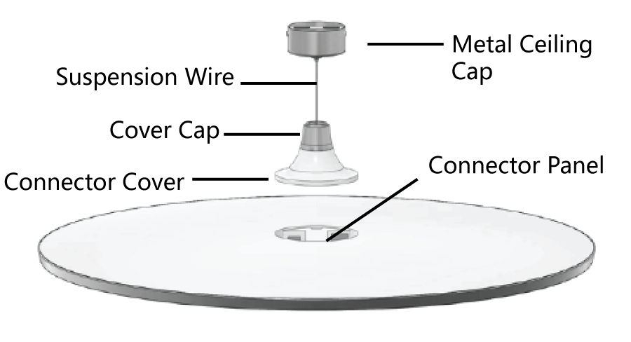 An exploded-view image of the Ceiling connector.