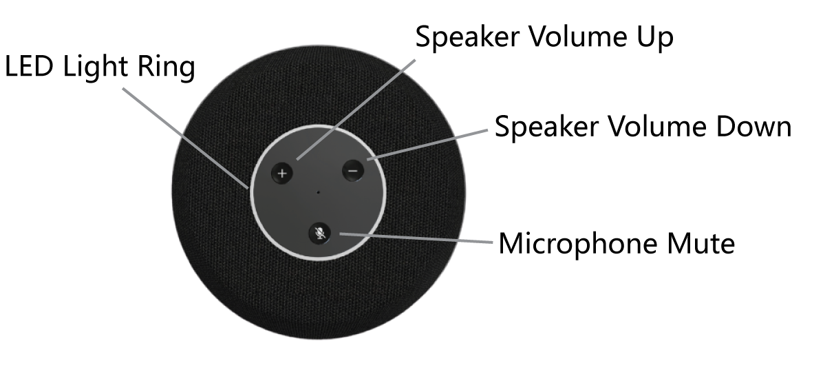 Top view of the Stem Table Array Speakerphone, indicating the physical buttons.