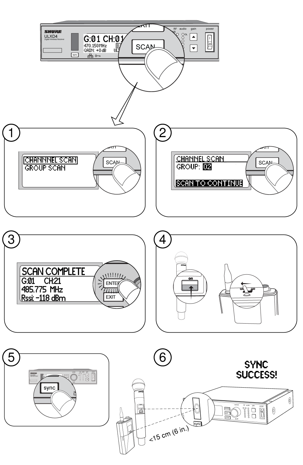 Shure Publications User Guides Ulx D Dual And Quad Mw Transmitter Circuit Multiple System Setup