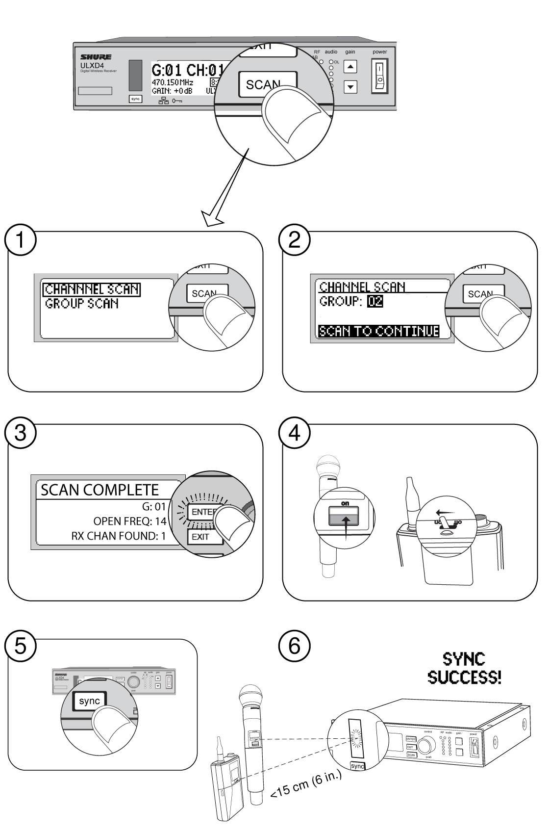 The steps of scanning and syncing being performed