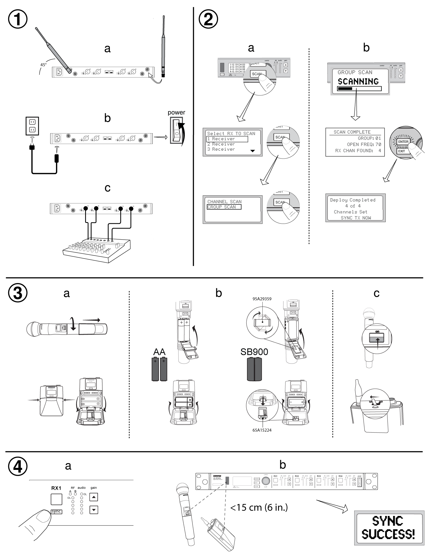 The steps of setting up a receiver and transmitter, scanning, and syncing being performed