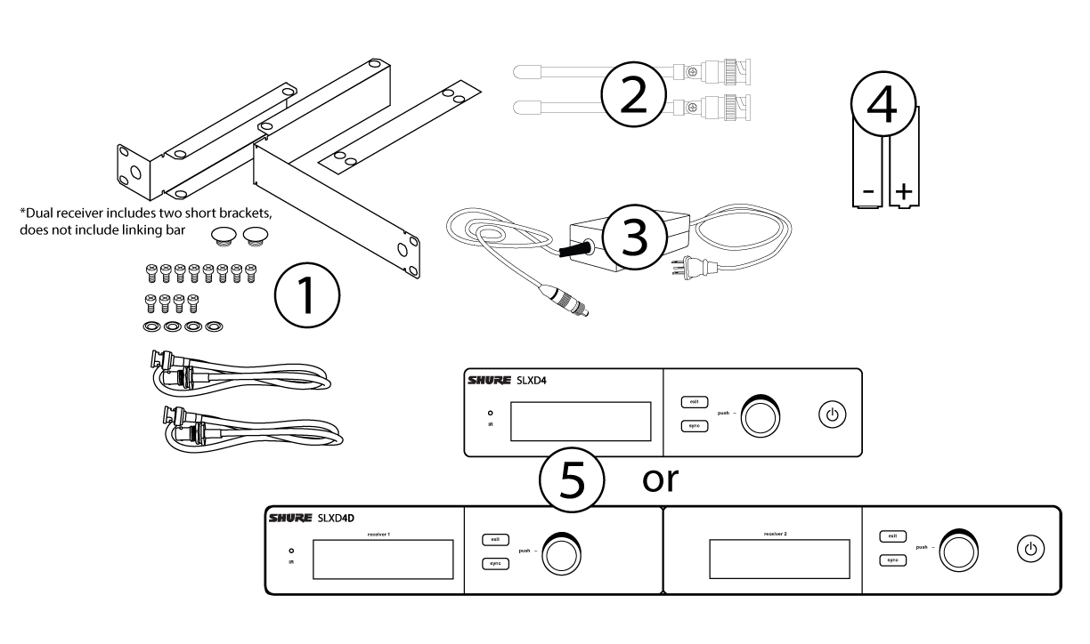 An image of included SLX-D system components, with numbers identifying each.