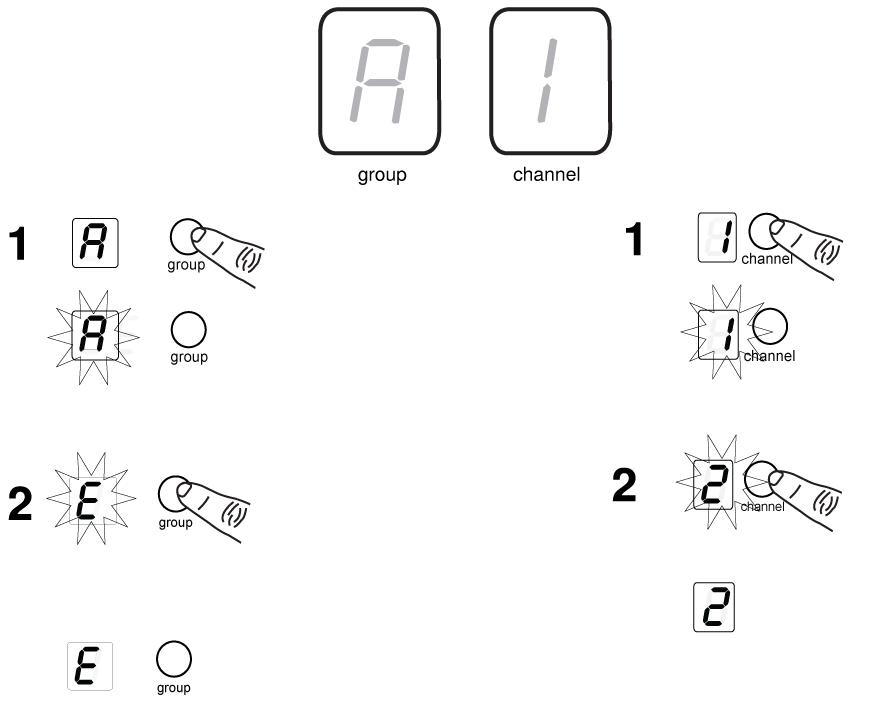The group and channel on a transmitter set to match the receiver
