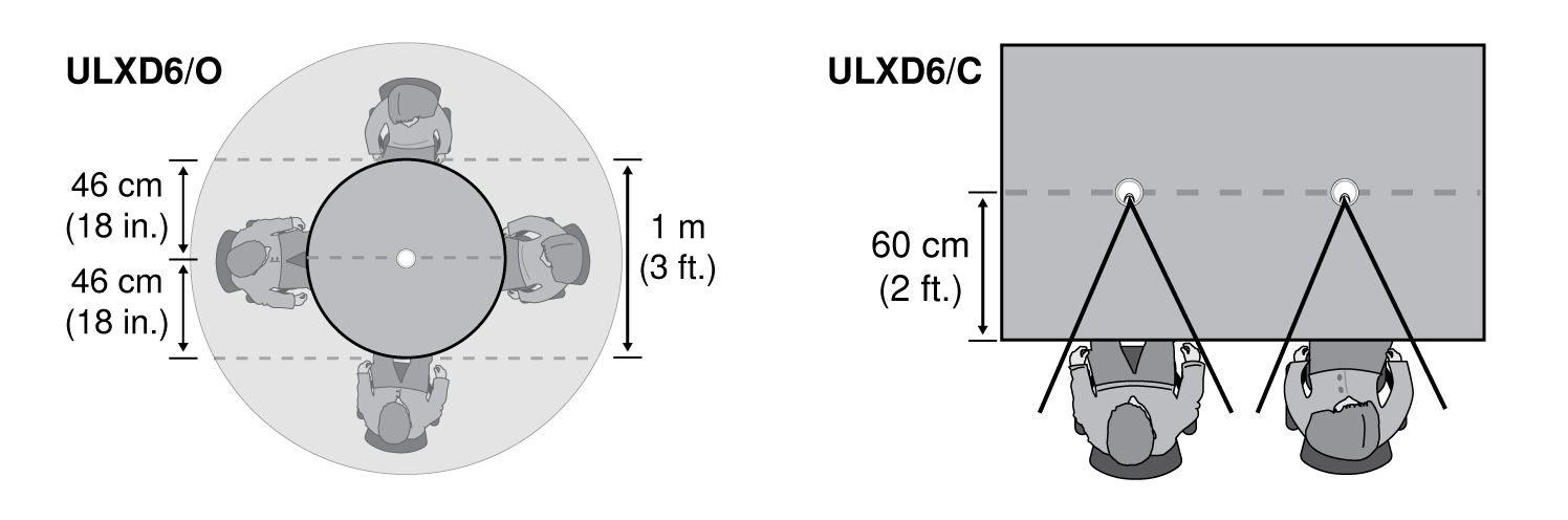 Diagram showing proper placement of the ULXD6