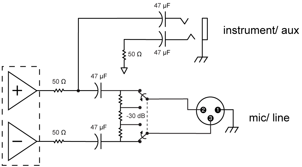 A diagram of the receiver output connector
