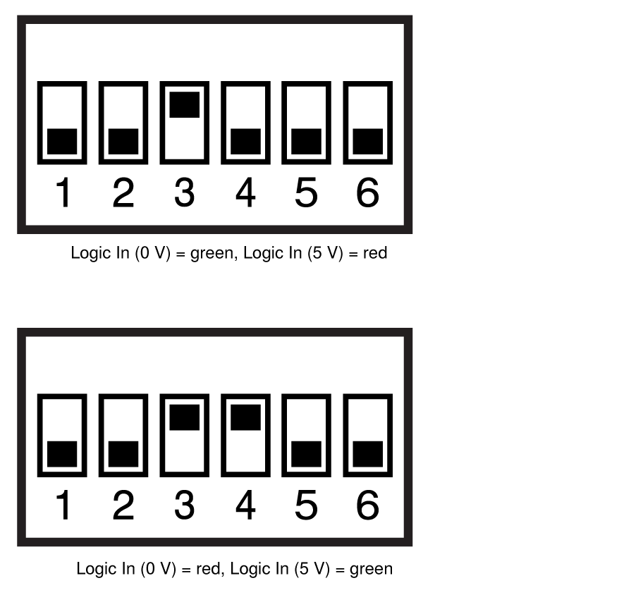 Illustration showing DIP switch example settings.