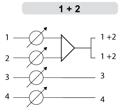 A diagram of the 1+2 audio summing option