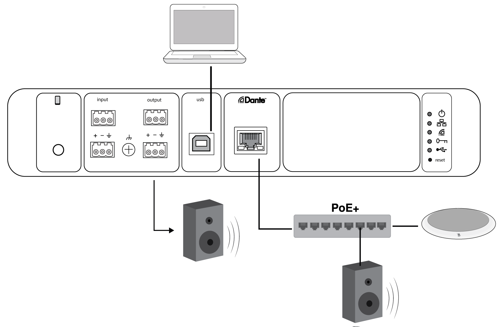 Shure Publications User Guides P300 Usb Mic Wiring Diagram Computer System
