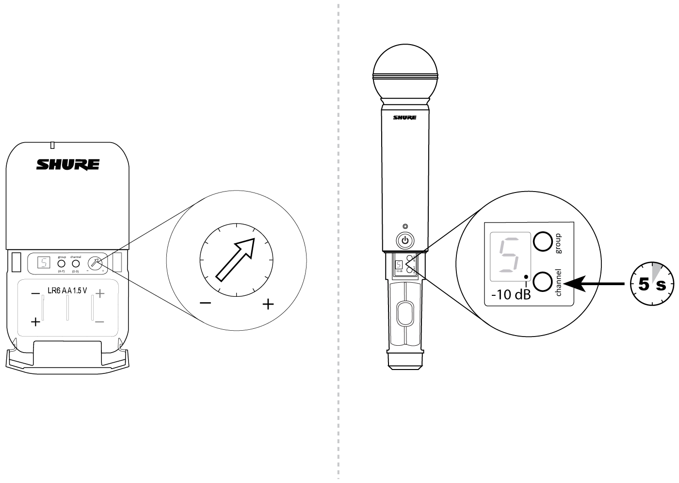 Shure Publications User Guides Blx Wiring Diagram For A Light Switch Receptacle Combo If Sound Is Too Faint Or Distorted Adjust The Gain Accordingly