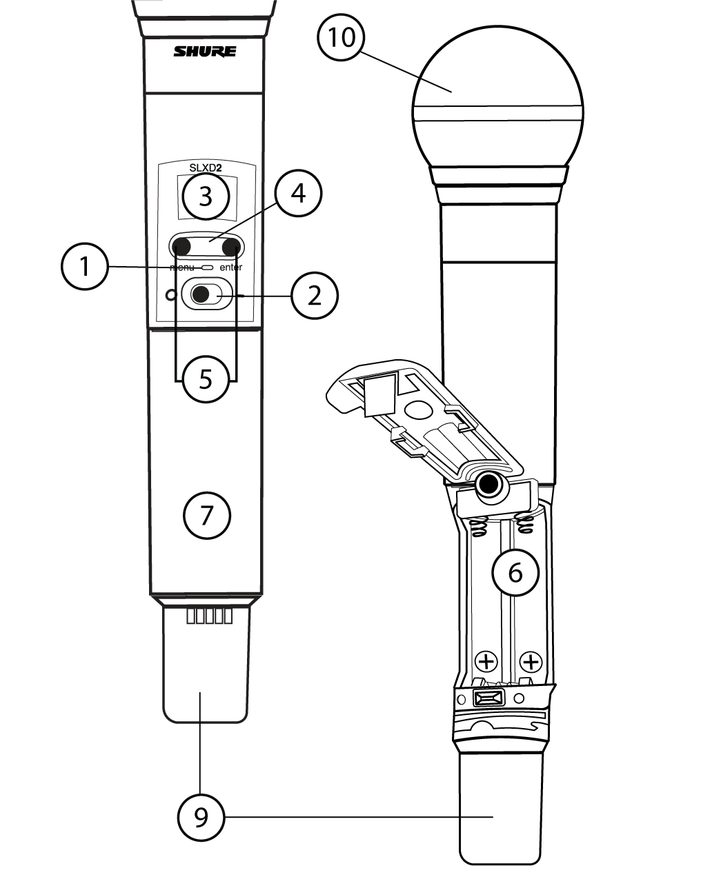 A diagram of the SLXD2 handheld transmitter, with numbers calling out each feature.