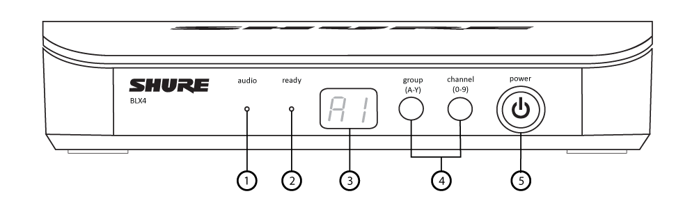The front panel of a BLX4