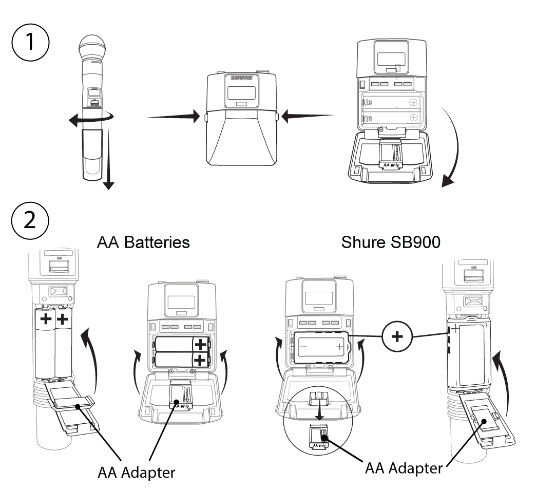 Shure Publications User Guides Qlx D Wireless Transmitter Microphone Circuit Circuitschematic Electric Step 3 Install Batteries Into